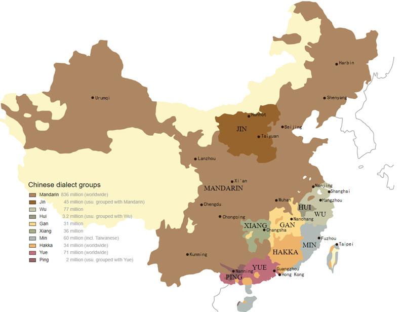 el chino simplificado y el chino tradicional